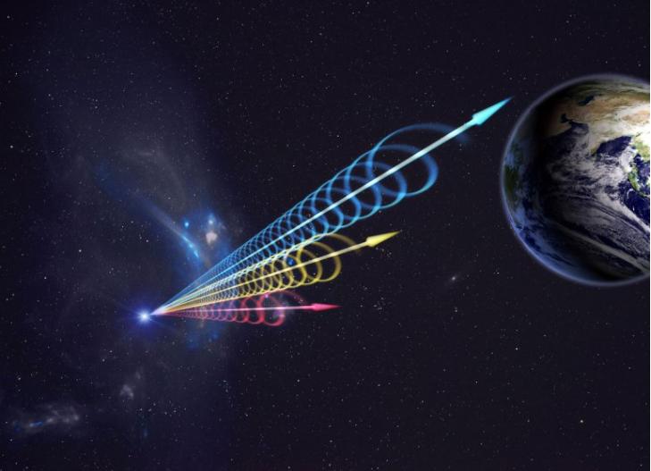 Новые данные об природе загадочных быстрых радиоимпульсов