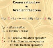 Laws-conservation-theorems-gradient-13-goog