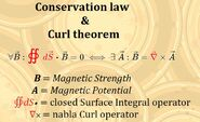 Laws-conservation-theorems-curl-01-goog