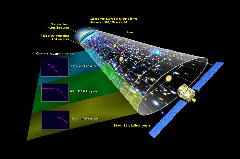 Телескоп «Ферми» зафиксировал мощный поток гамма-излучения