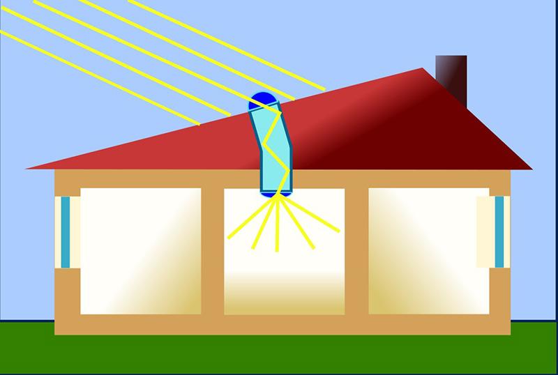 Световод прямоугольный, трубчатый