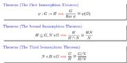 Theorems-Isomorphism-Noether-01-goog