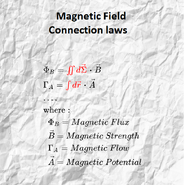Connection-laws-Magnetic-field-mine
