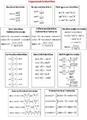 Trigonometric-identies-01-goog