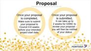 Girl Scout Gold Award Process for GSNC