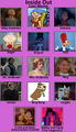 Inside Out Cast Video
