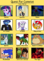 Quest For Camelot (Thebackgroundponies2016Style) Cast Meme