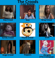The Croods cast Video