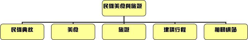 架構圖.jpg