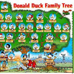 Don Rosa's Duck Family Tree