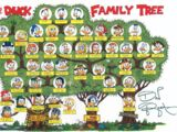 Don Rosa's second Duck Family Tree