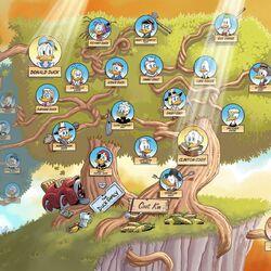 Chris Moreno's Duck Family Tree