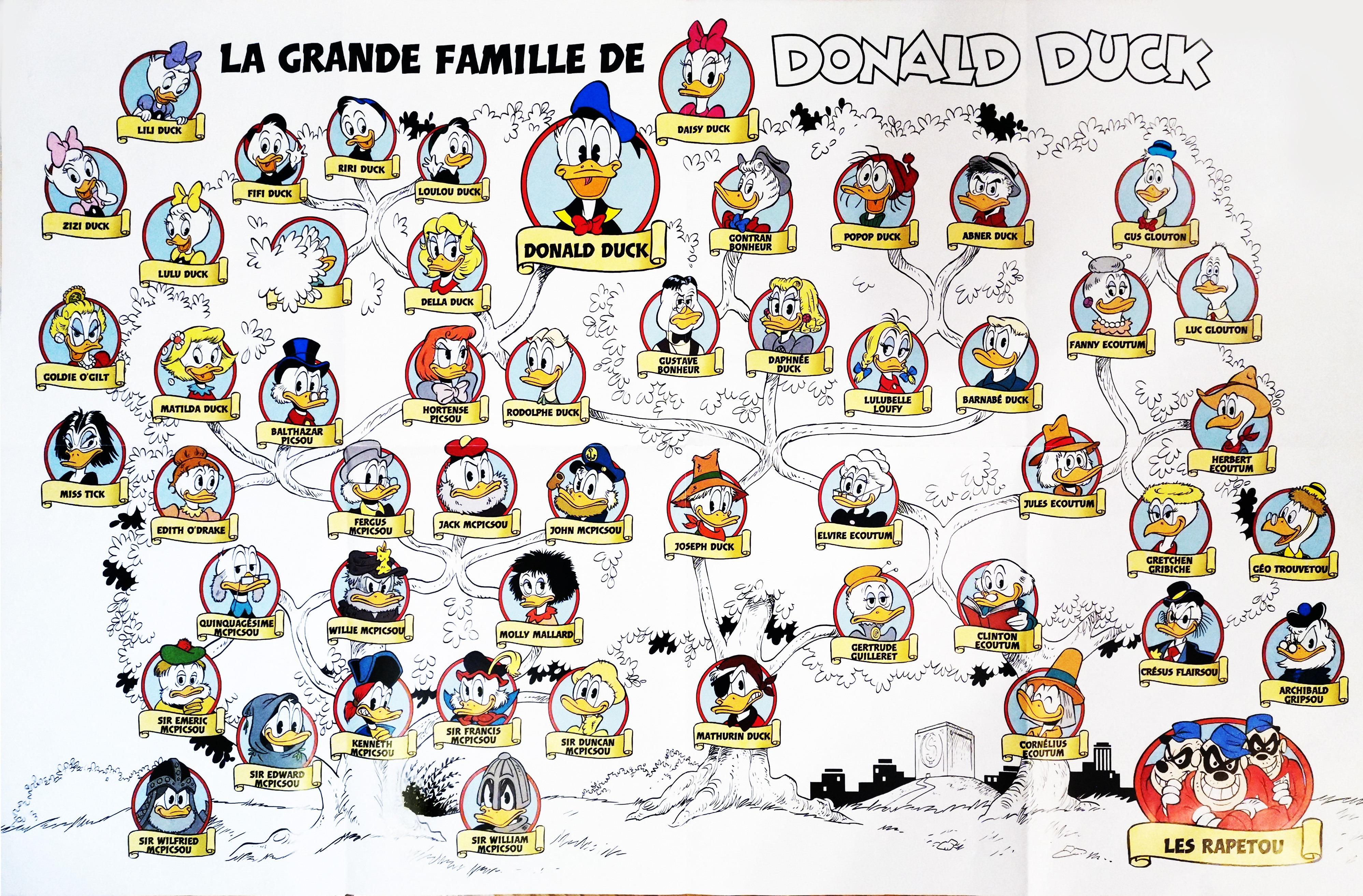 Donald Duck's Big Family