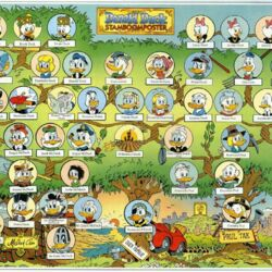 Michel Nadorp's Duck Family Tree