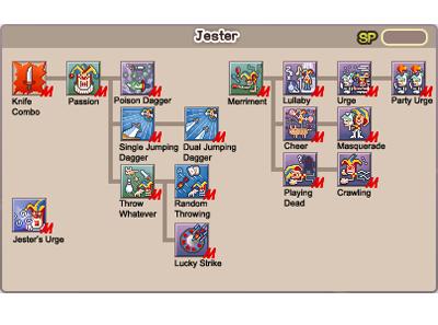 Jester Skill Tree.png