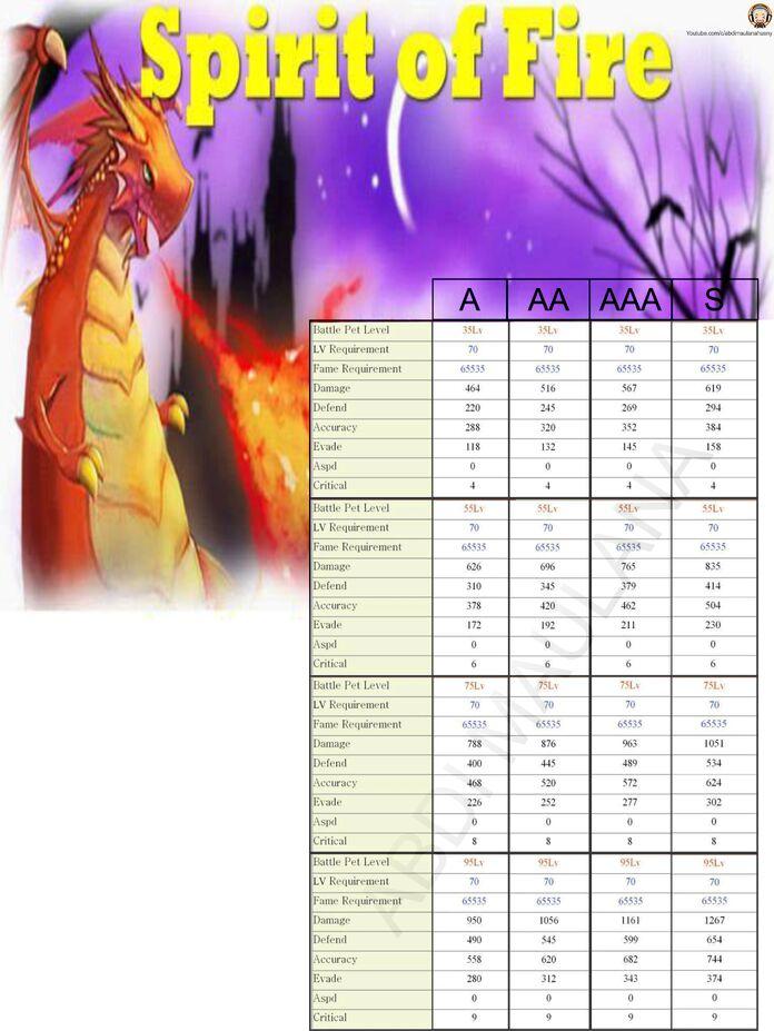 Battle Pet Fire Spirit.jpg