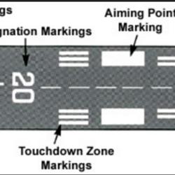 Touchdown Zone (TDZ)