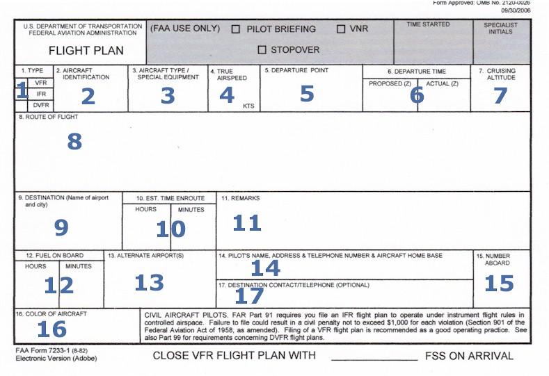 Vfr flight plan form pdf