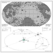 Lunar Orbit 2051.png