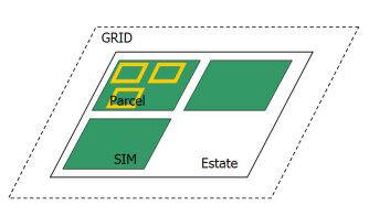 Grid model.jpg