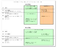 List-memory-hack