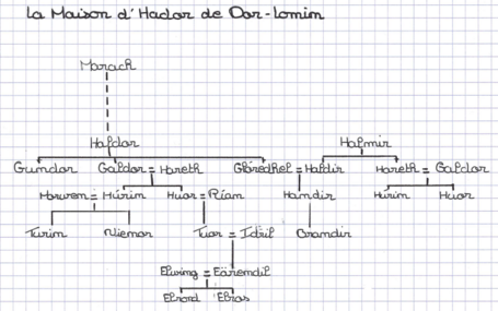 La Maison d'Hador de Dor-Lomin.png
