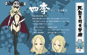 Shinovi Master New Link Shiki