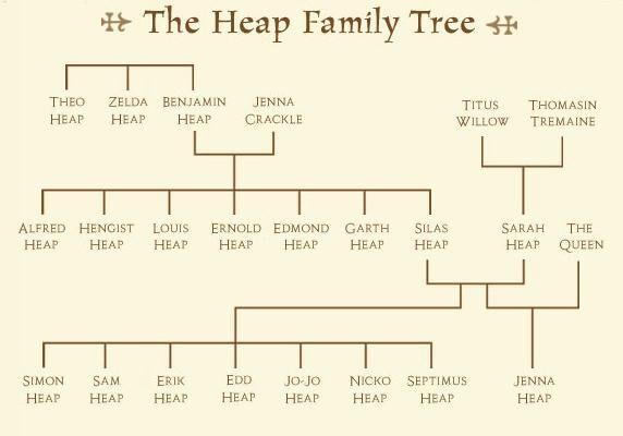 Familytree (1)d.jpg