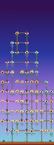 Perk Tree v1.0.0.15.png
