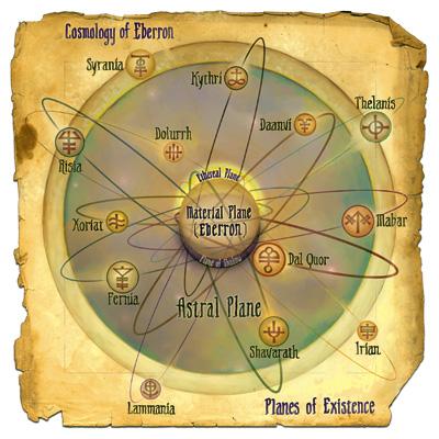 Kosmologia Eberronu