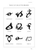 Codice- Elenco rune 1