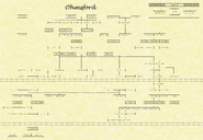 Ohmsford Family Tree-1