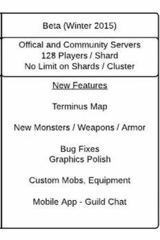 Roadmap beta.jpg