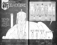 Titan Shifters size comparison from Attack on Titan ANSWERS