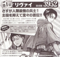 Rivaille popularity poll.png