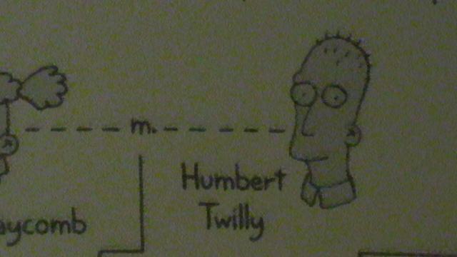 Humbert Twilly
