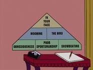 HomerAndNed'sHailMaryPass-PyramidOfSuccess