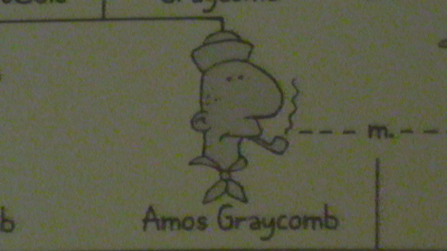 Amos Graycomb