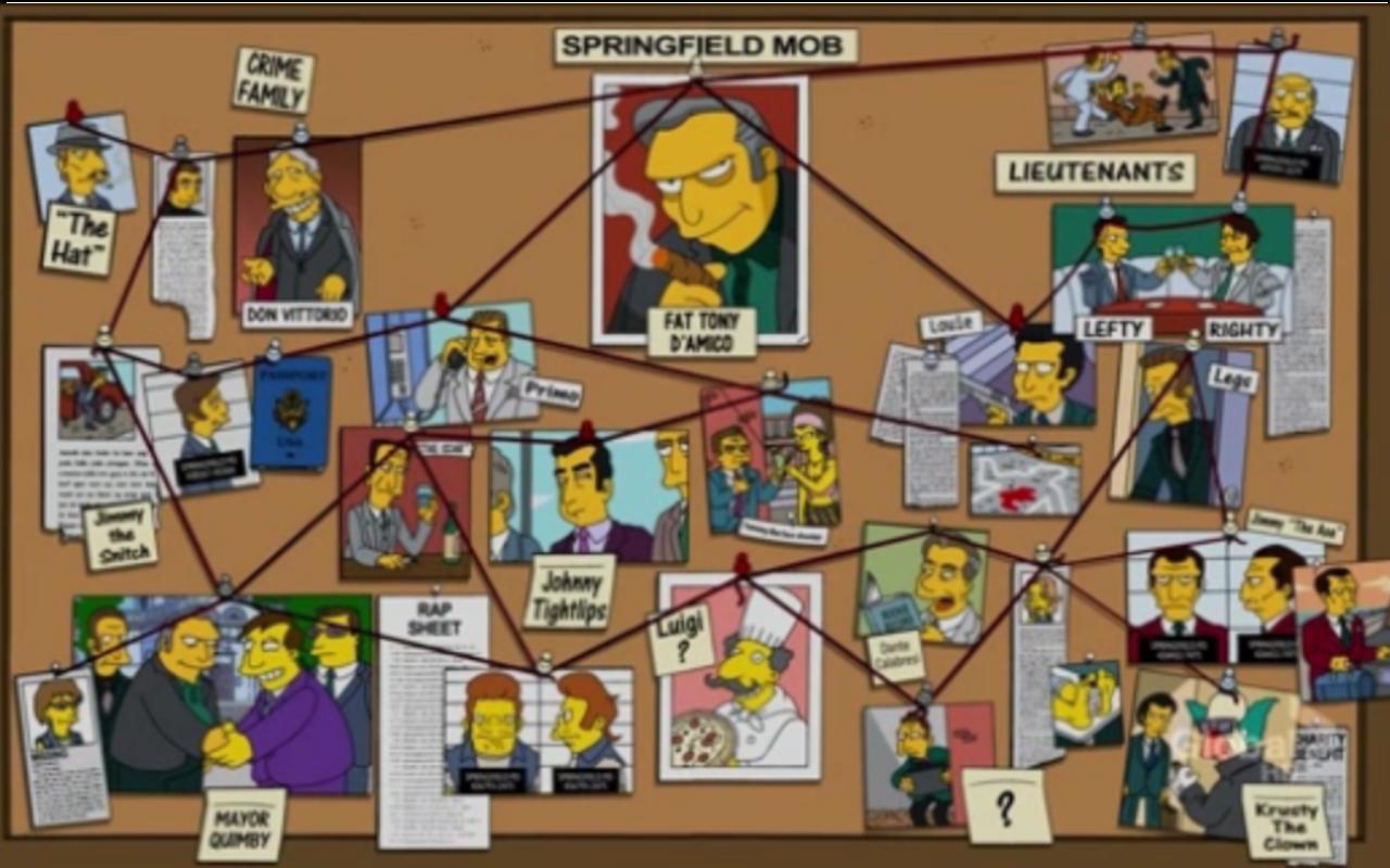 Springfield Mafia