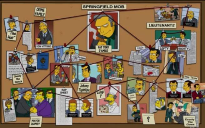 Máfia de Springfield