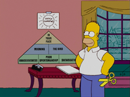 HomerAndNed'sHailMaryPass-PyramidOfSuccess2