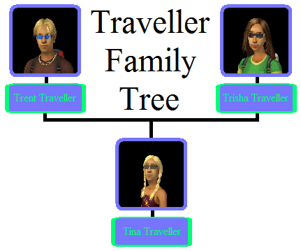 Traveller Family Tree.png