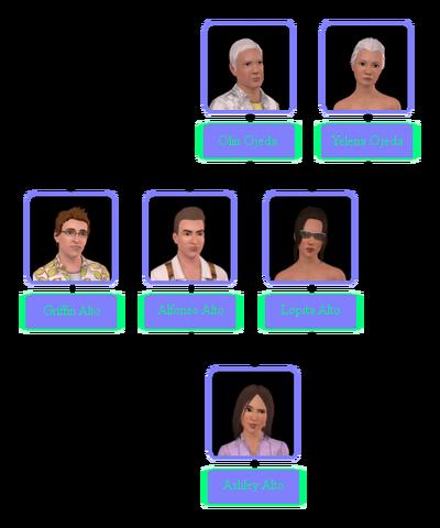 Alto Family Tree 2.png