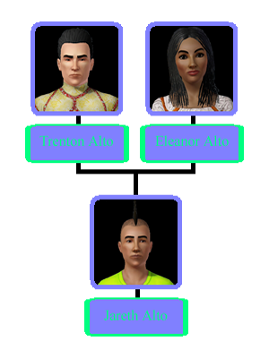 Alto Family Tree 3.png
