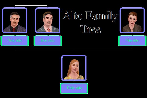 Alto family