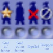 Gradlevels