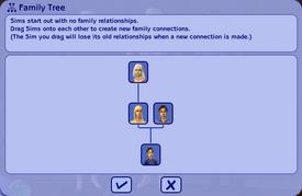CAS - Arbre de la famille (Les Sims 2).png