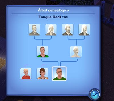 Arbol genealogico de los Reclutas versión de Luis Simspedia