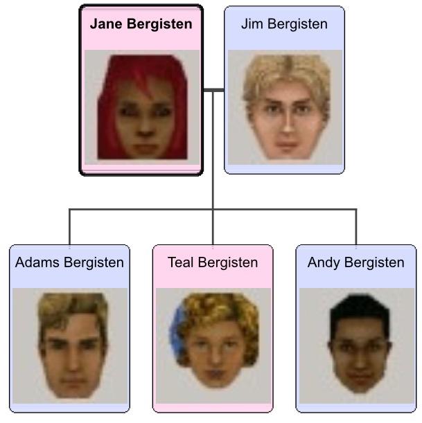 Bergisten Family