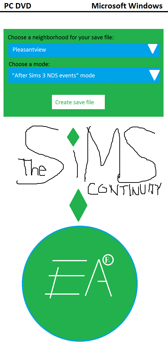 The Sims Continuity